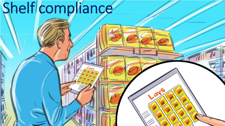 shelf compliance